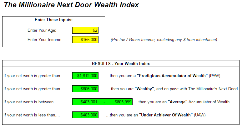 Are You Wealthy? (today, you'll know) - The Retirement Manifesto