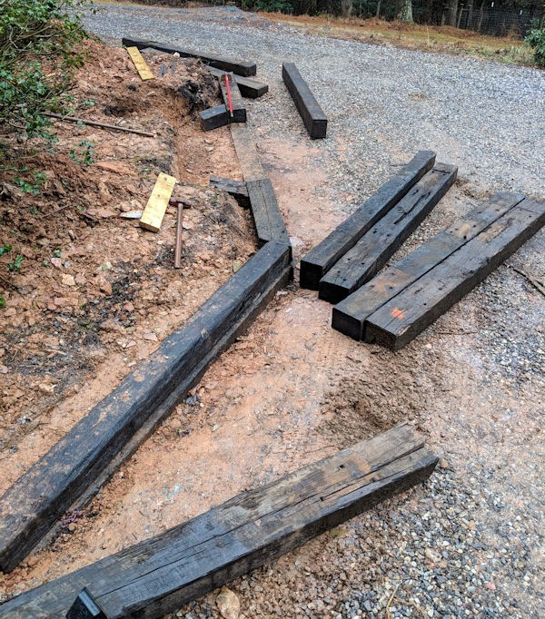 railroad tie landscaping